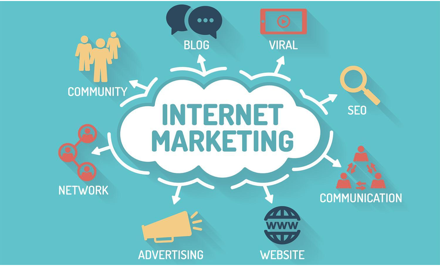 Internet Marketing Strategies For All Types Of Businesses